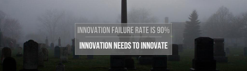 Innovation Consultancy | Innovation Needs To Innovate